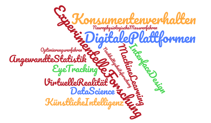 wordcloud Professur.png