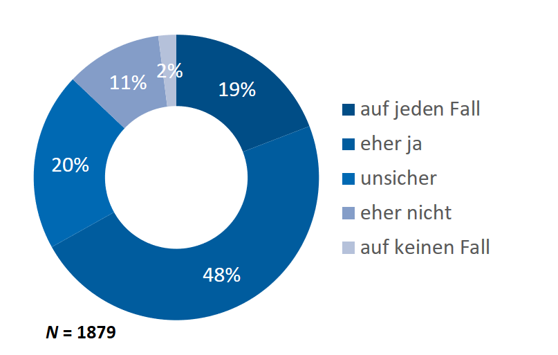 RfJ Empfehlung Stand Dez2020