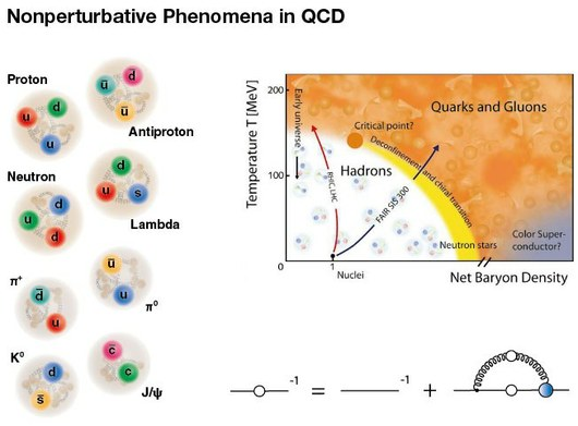 Nonperturbative Phenomena in QCD