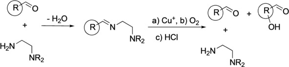 Aerobic Aliphatic Hydroxylation Reactions
