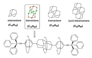 Diamondoids: functionalization and