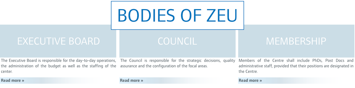 Click here to see the bodies of ZEU which are the executive board, the council and membership